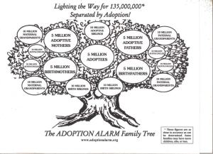 adoption-family-tree2